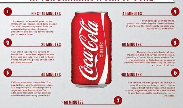 Coca Cola-effetti-nocivi