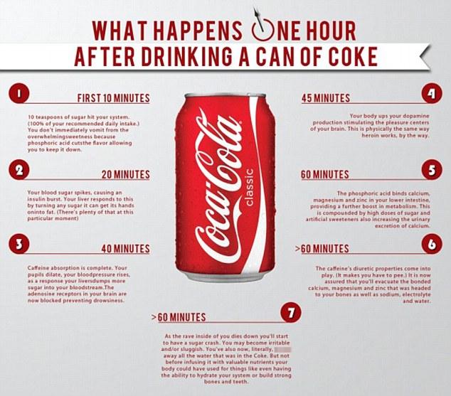 Coca Cola effetti nocivi